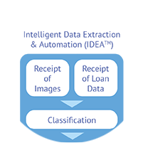 Mortgage quality control intelligent data extraction and automation